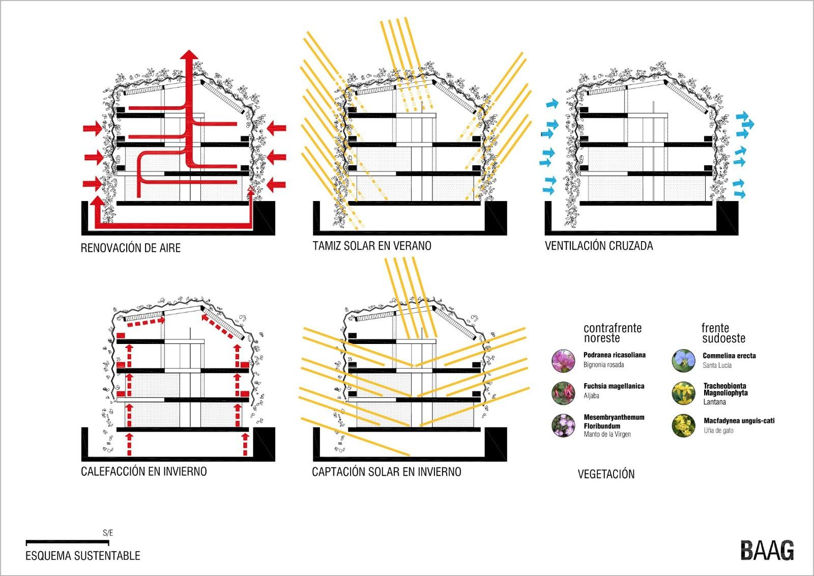 Interior Design Of House Ludic Architecture In Buenos Aires Uncube