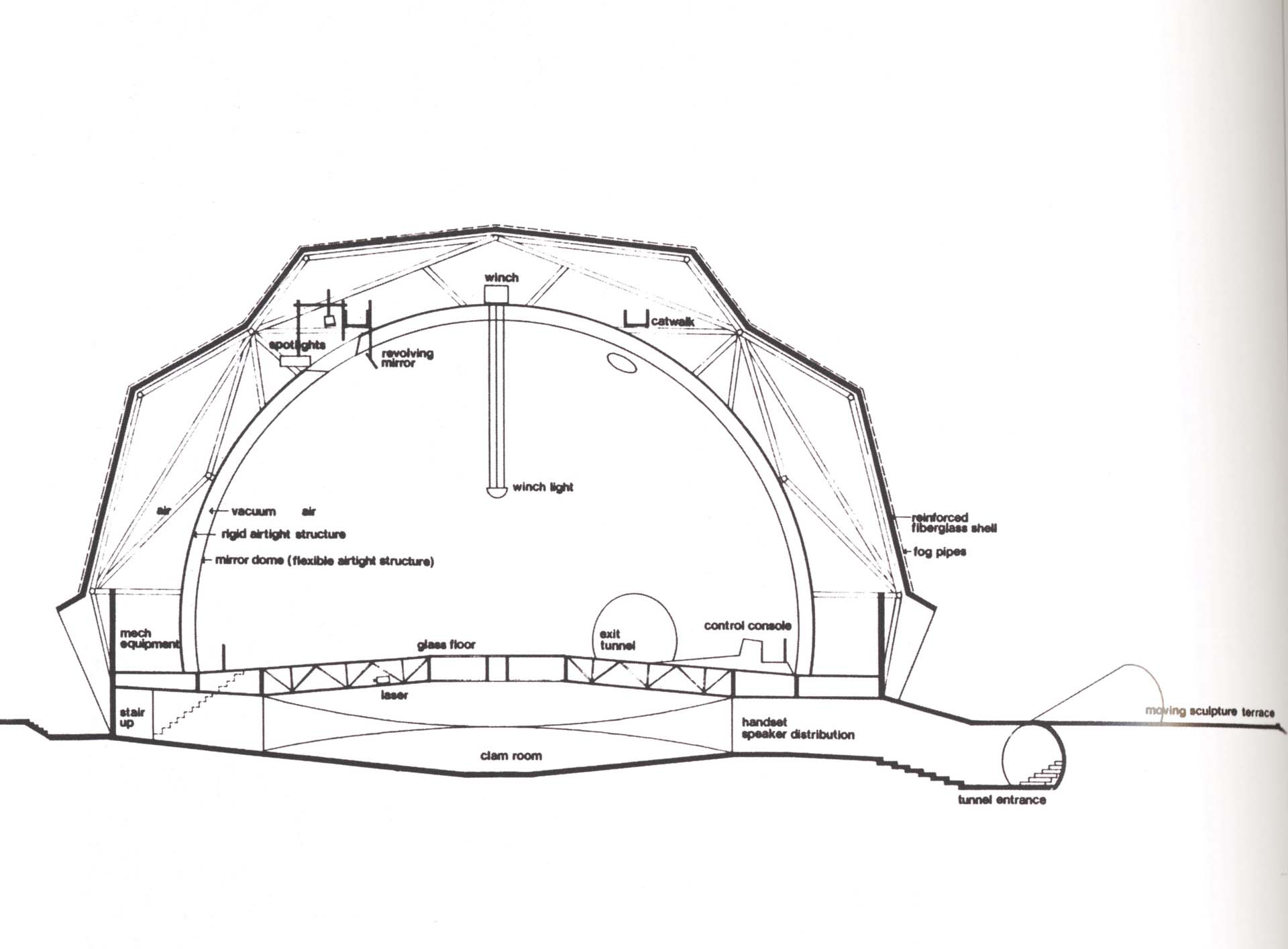Schematic Diagram Of The Pavilion Showing Entrance Tunnel Clam Room And