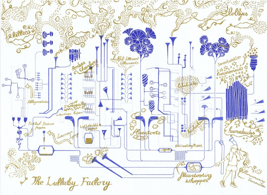 "Schematic concept for Studio Weave's ""The Lullaby Factory"" (2013), both installation and fictional narrative..."