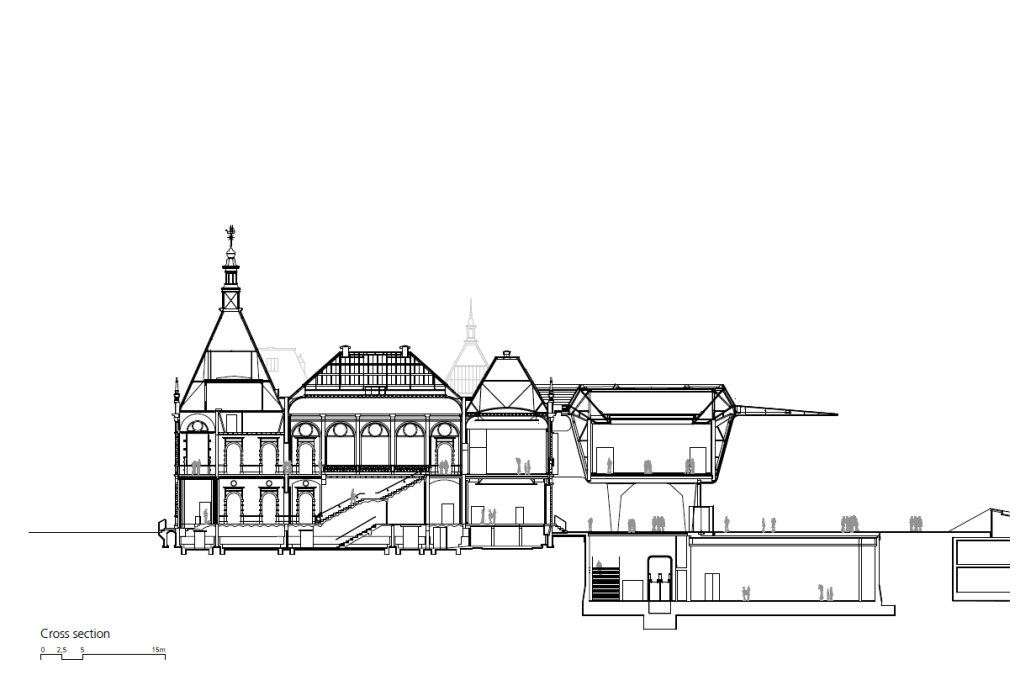 In the cross section, the extension appears like a natural continuation of the old building, its roof line and -shape perfectly adapted to the neorenaissance architecture. The section also shows how far the underground exhibition hall extends under the
