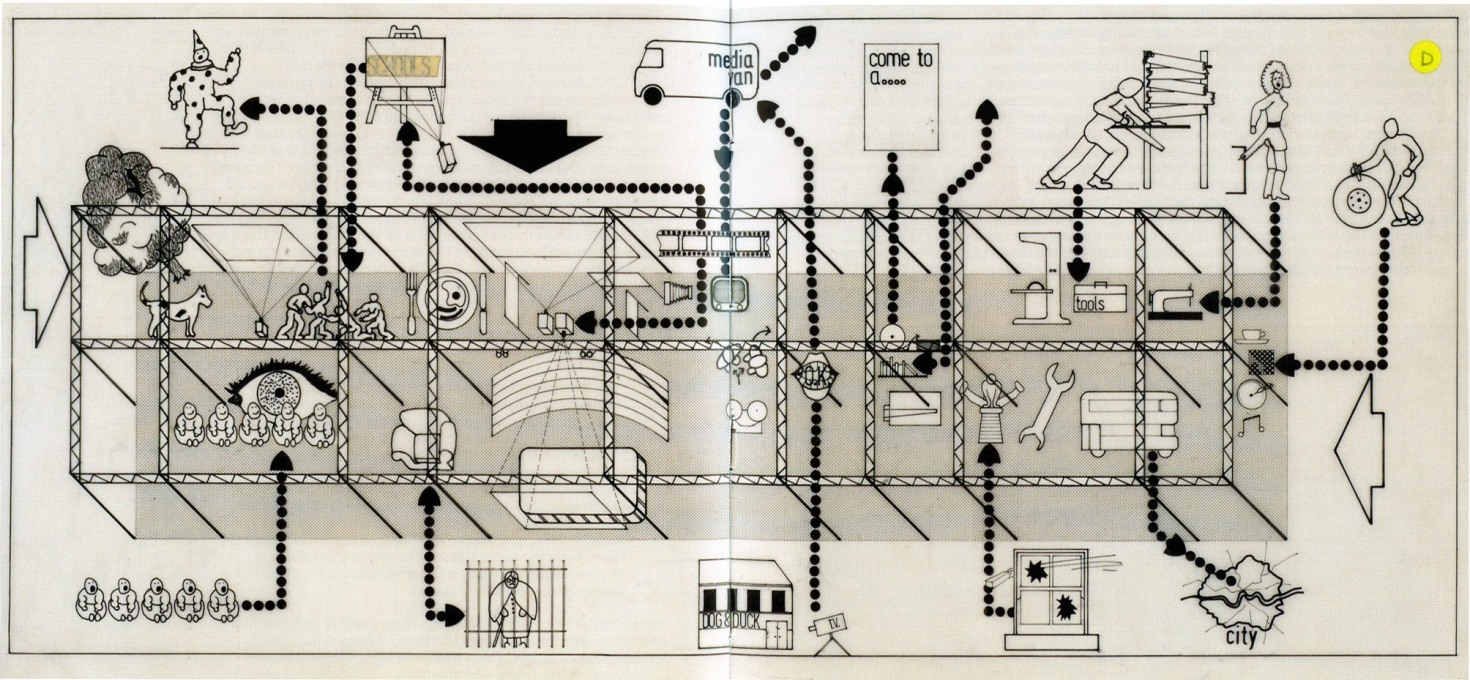 Cedric Price: The Fun Palace, diagram, 1961. (Image: relationalthought.wordpress.com)