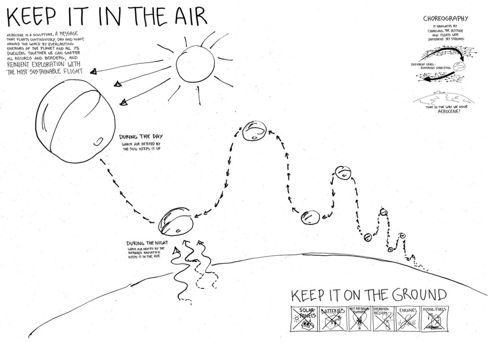 "Concept drawing showing how ""Aerocene"" keeps airborne using passive heating and cooling from the sun."