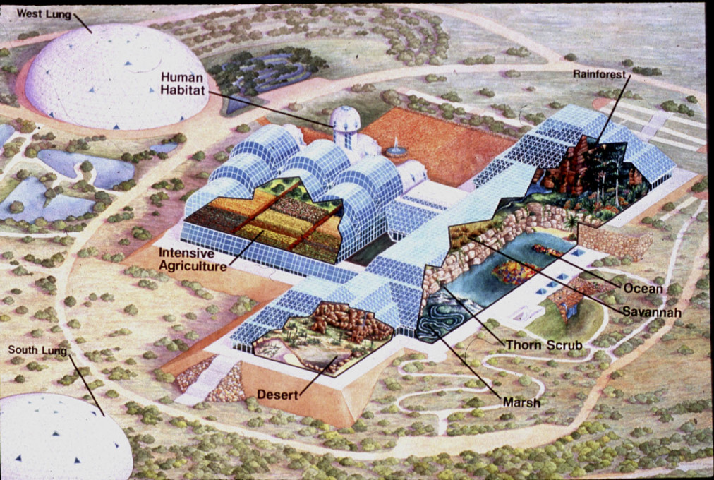 Diagram showing the different functions of Biosphere 2. (Courtesy CDO Venture LLP/University of Arizona Biosphere 2)
