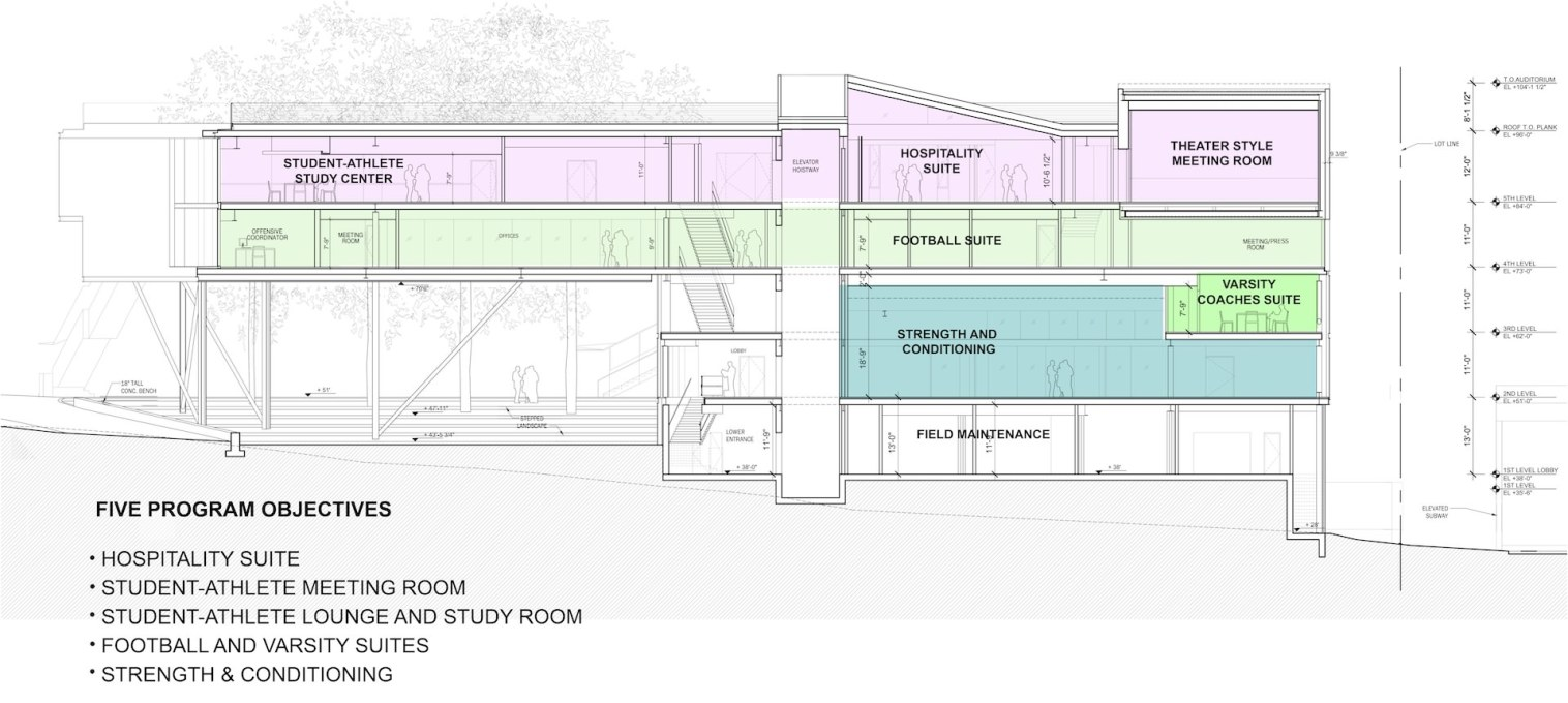 "Holl divided the floor plan into spaces for the ""mind"" and spaces for the ""body."" (Image courtesy Steven Holl Architects)"